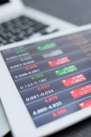 Kopen aandelen
