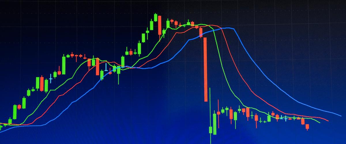 volatiliteit, wat is het?