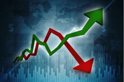 CFD aandelen, inspelen op stijgingen en dalingen