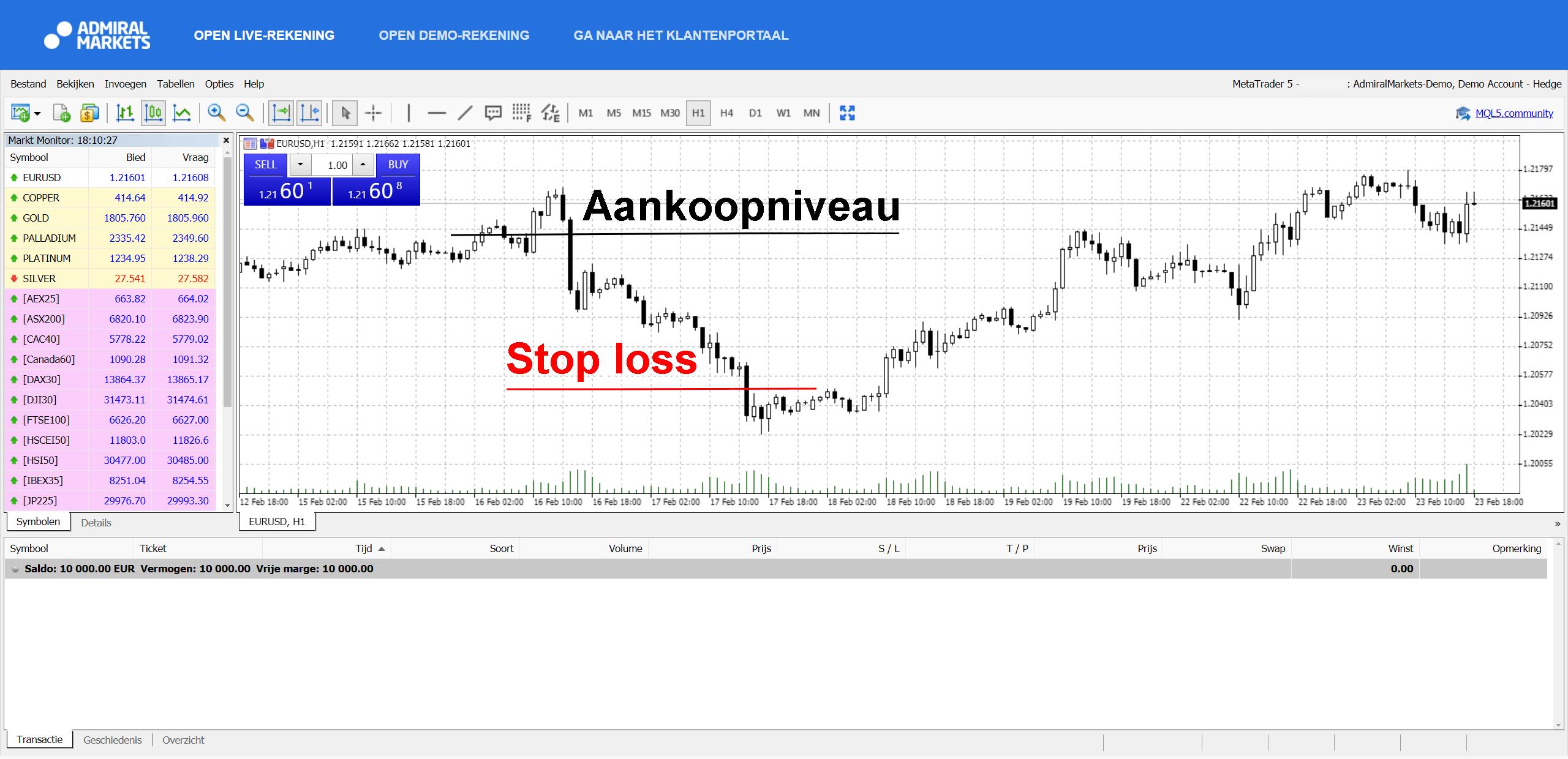 Admiral Markets stop loss