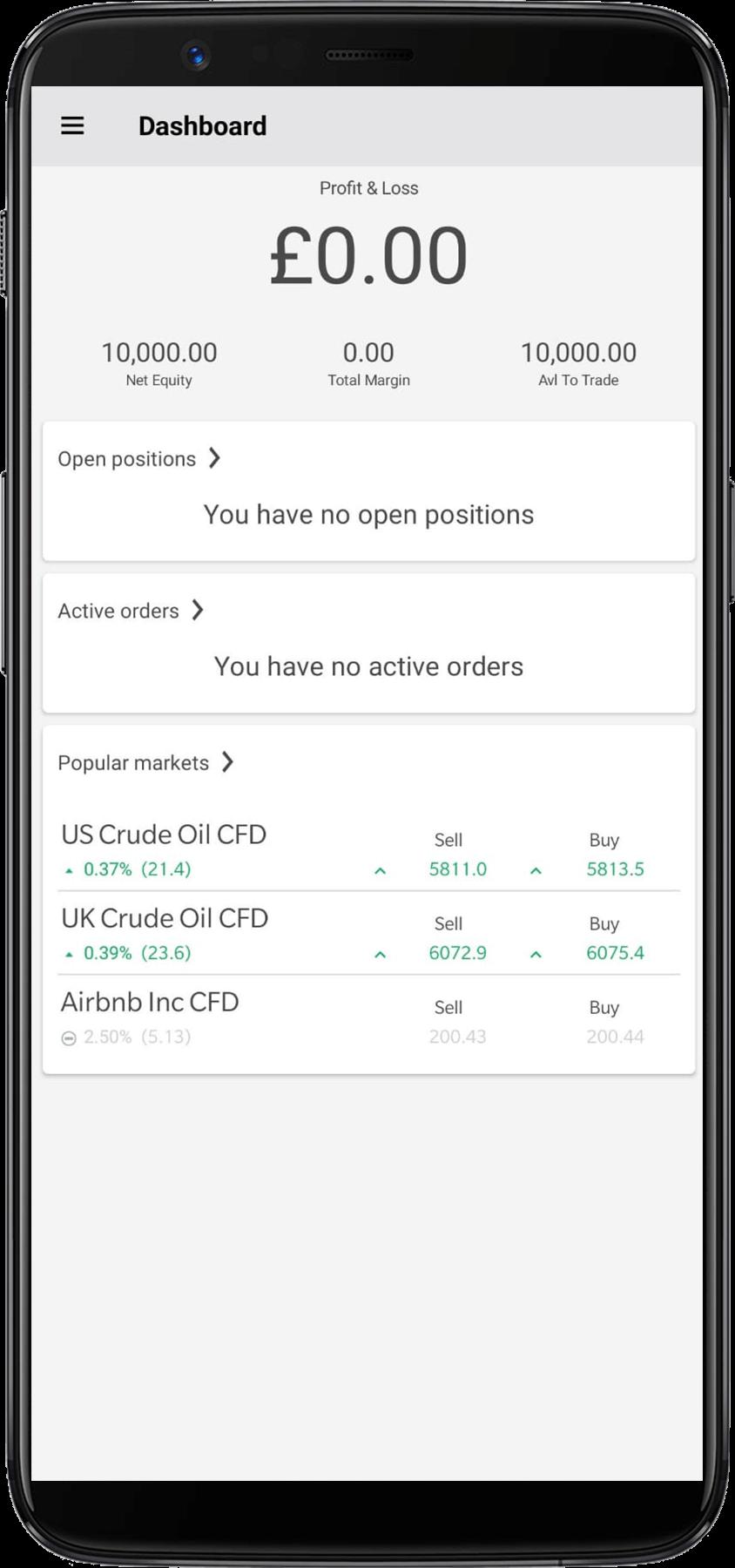 Forex.com dashboard