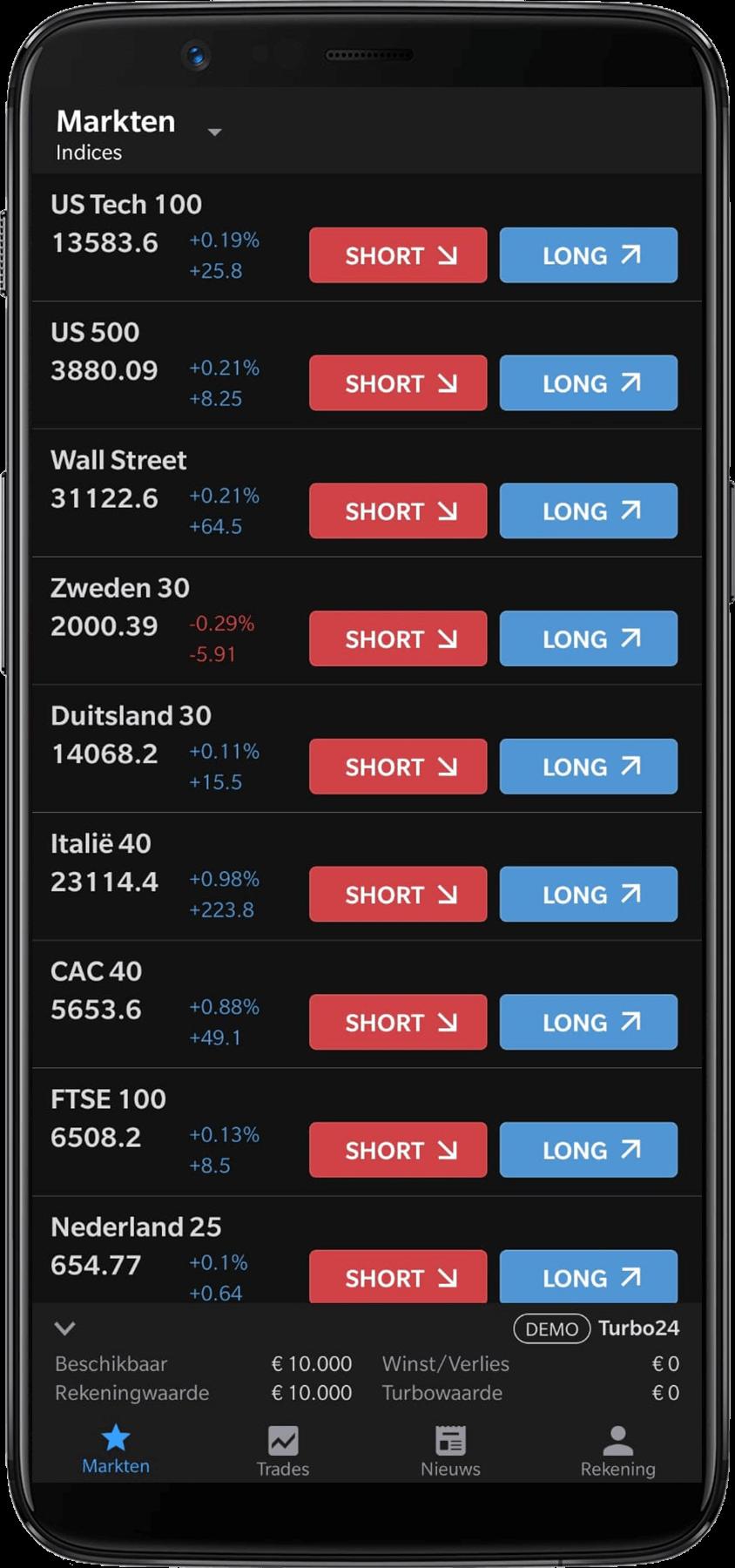 IG markten