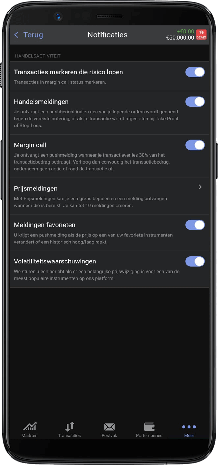 Libertex notificaties