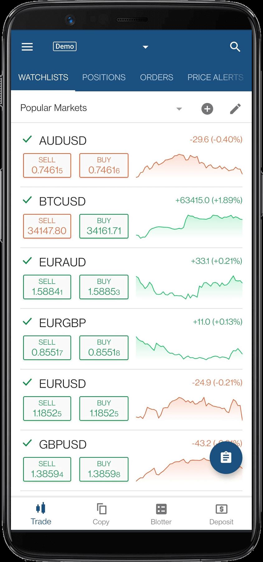 IC Markets overzicht