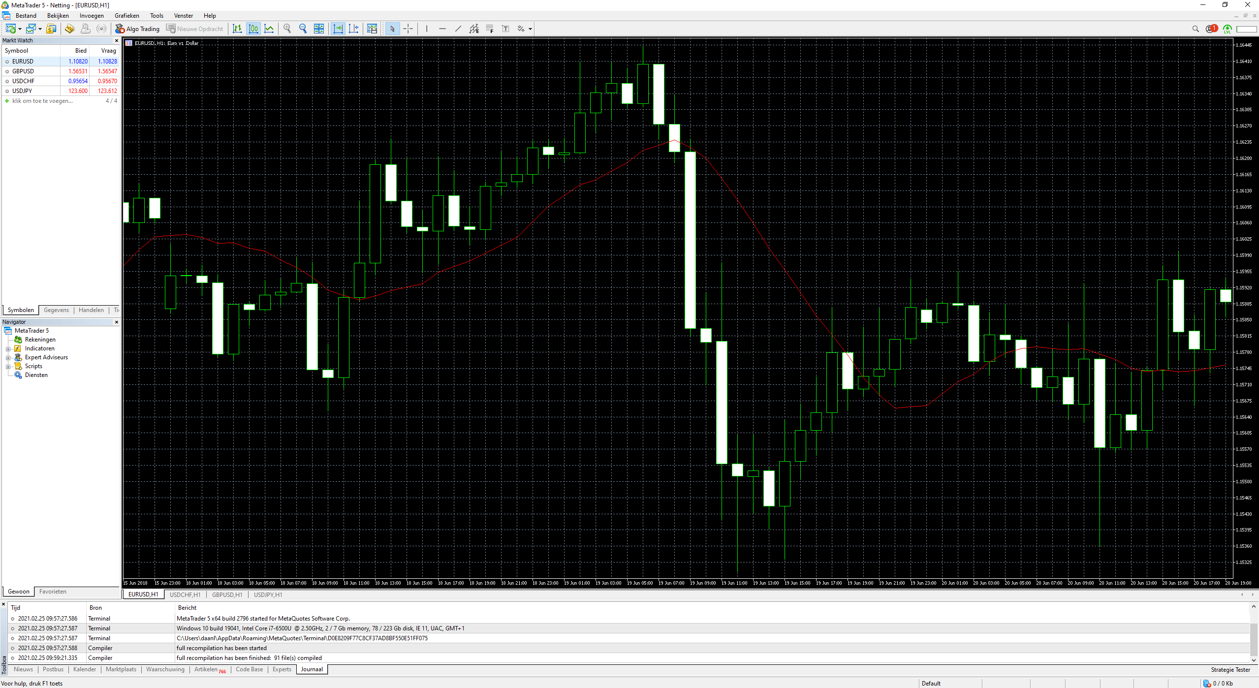 NSBroker (MT5) stop loss