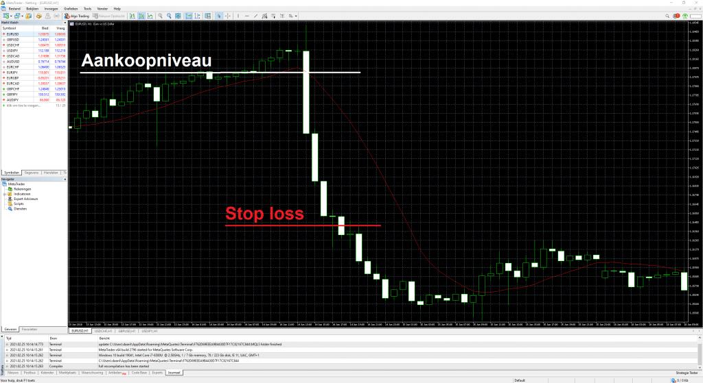 Vantage FX (MT4) stop loss